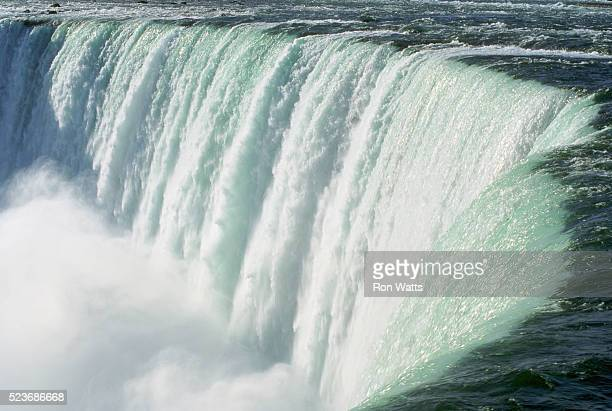 Water Rushing over Horseshoe Falls