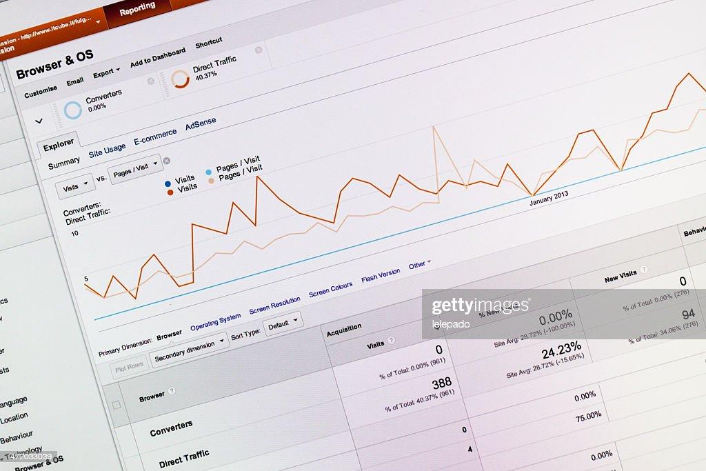 Website Analytics statistics : Stock Photo