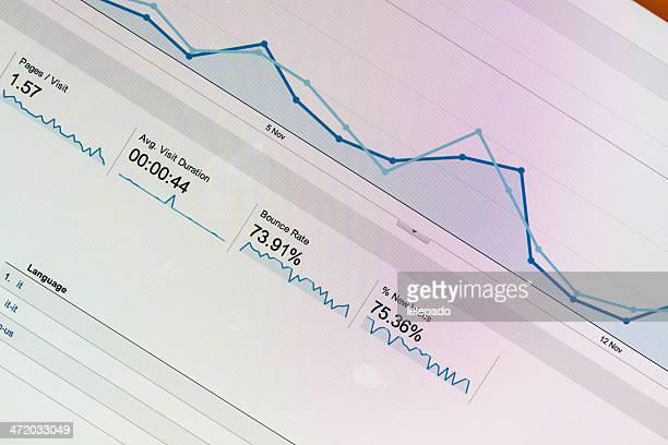 statistiques du site web analyse - moteur de recherche photos et images de collection