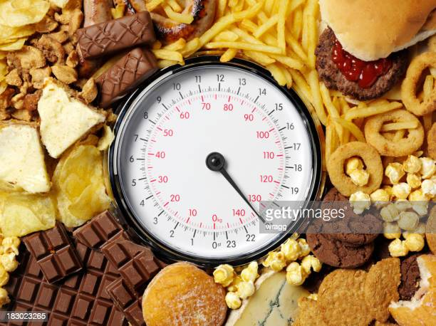 Weighing scale with high-calorie food items