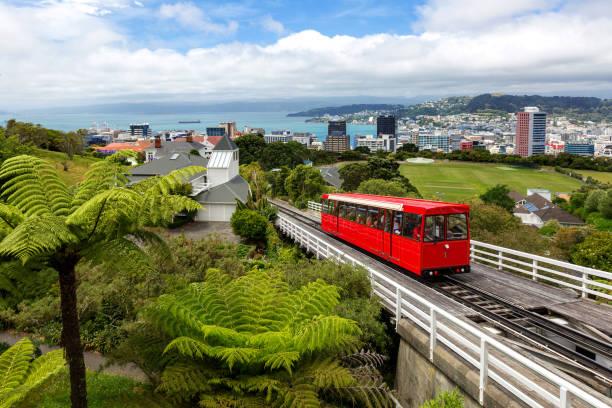 Wellington, New Zealand Wellington, New Zealand