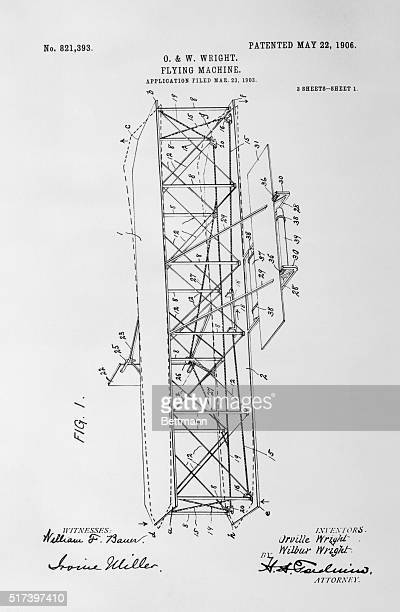 When the Wright Brothers drew this sketch for their first patent application they never dreamed the part their brainchild was destined to play in...