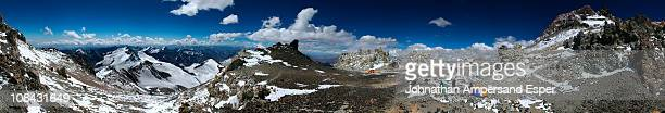White Rocks campsite on Aconcagua 360 degree panorama