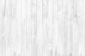 White Wood Wall Texture and Backgroud