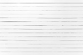 http://www.istockphoto.com/photo/white-wooden-plank-wall-background-gm623825906-109523825