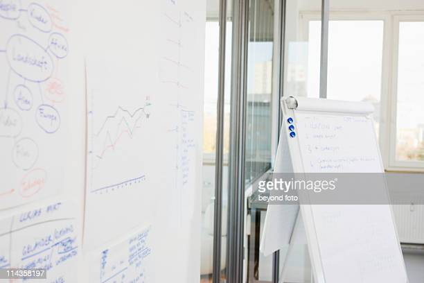 whiteboard and flip chart in meeting room