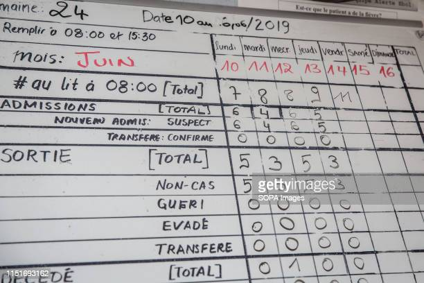 A whiteboard list with a number of people suspected of having Ebola and have been admitted in a treatment centre in Goma DR Congo is currently...