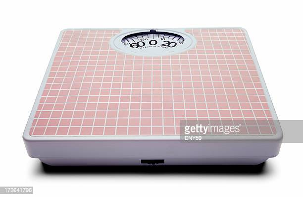 Wide Angle View of Bathroom Scale