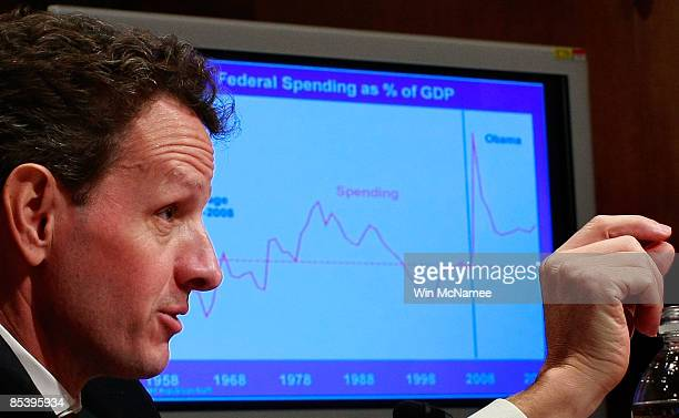 With a chart showing federal spending as a percentage of Gross Domestic Product in the background US Treasury Secretary Timothy Geithner testifies...