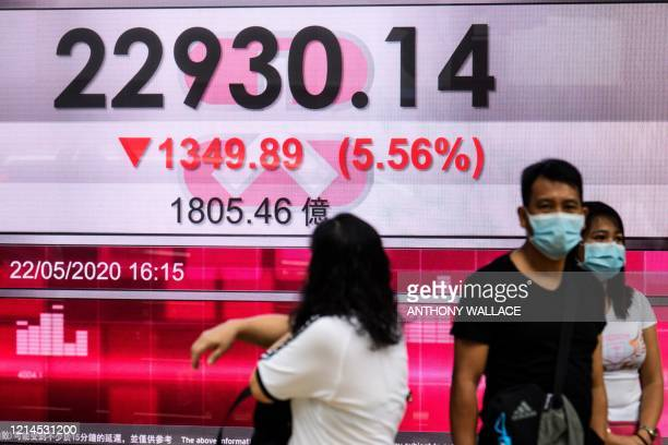 A woman looks at a stocks display board showing the Hang Seng Index down by 556 percent after trading closed for the day in Hong Kong on May 22 2020...