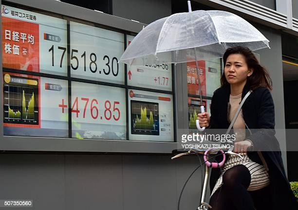 A woman passes before a share prices board in Tokyo on January 29 2016 Japan's share prices rose 47685 points to close at 1751830 points at the Tokyo...