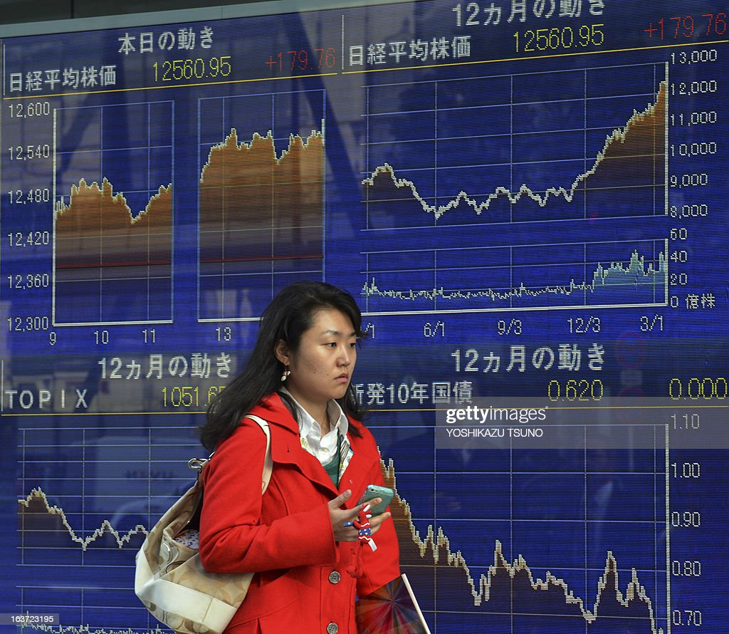 A woman passes before a share prices board in Tokyo on March 15, 2013. Japan's share prices rose 179.76 points to close at 12,560.95 points at the Tokyo Stock Exchange, tracking gains on Wall Street and after Japan's parliament approved a new central bank governor expected to take aggressive action to stoke the economy. AFP PHOTO / Yoshikazu TSUNO