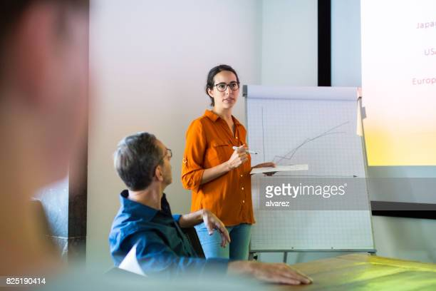Woman sharing new business strategy to colleagues at startup