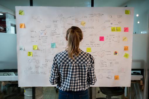 Woman sketching a business plan at a creative office 912338074