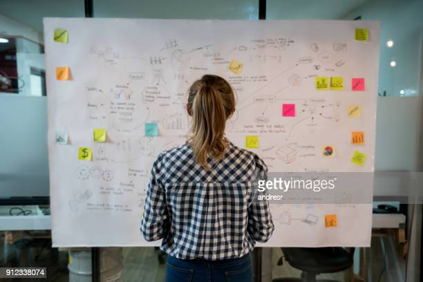 woman sketching a business plan at a creative office - dorsale foto e immagini stock