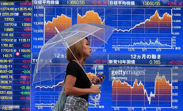 A woman walks past an electronic monitor displaying graphs of Japan's various stock indices outside a securities firm in Tokyo Japan on Friday Aug 23...