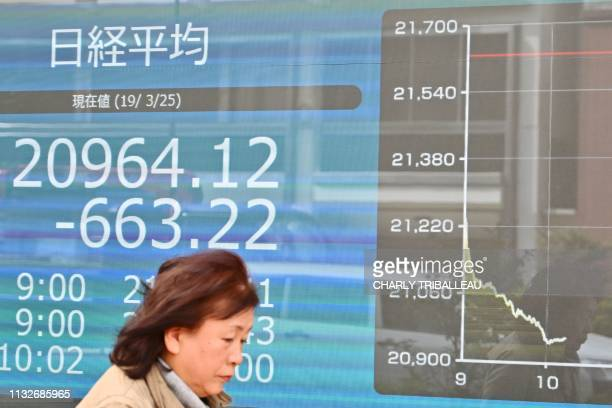 A woman walks past the Tokyo Stock Exchange rate displayed in a window in Tokyo on March 25 2019