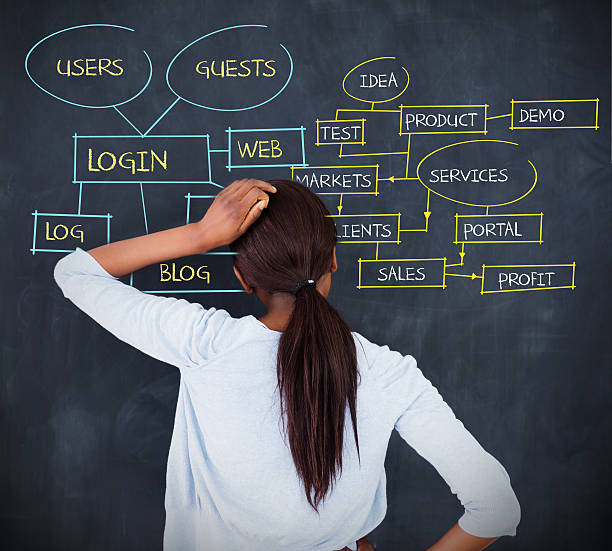 Woman writing a flowchart about login terms