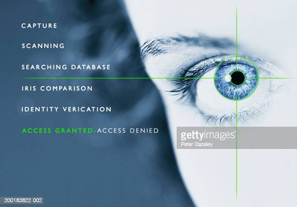 Woman's eye with retinal recognition biometric graphic