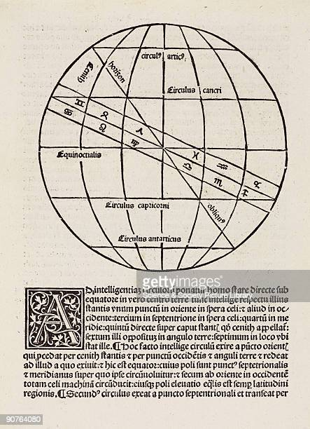 Woodcut of Earth showing the poles and the circles of celestial latitude the Arctic and Antarctic circles the Tropics of Cancer and Capricorn and the...