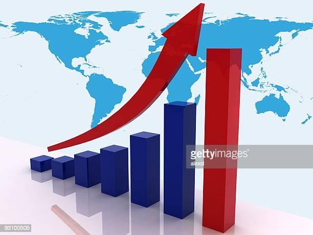 World Business-Diagramm