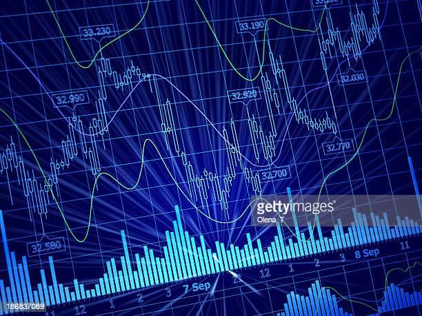 世界の金融関連のチャート