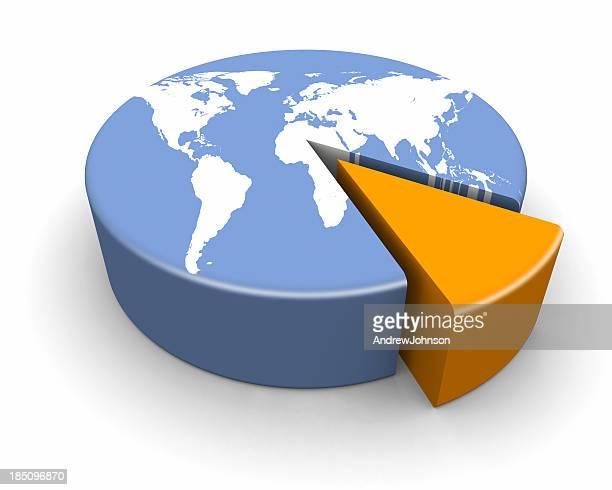 世界パイチャート