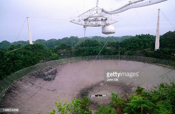 World's largest radio telescope.