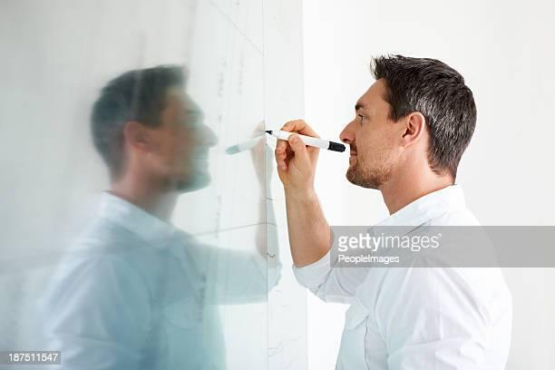 Schreiben an seine kreativen Ideen