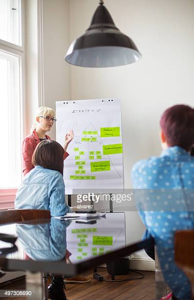 Young businesswoman discussing future plans with her colleagues
