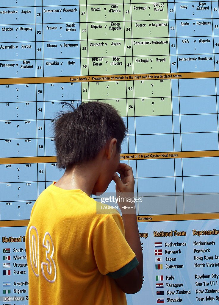 A young football player checks results on the score board during the Mini World Cup 2010 in Hong Kong on June 6, 2010. The South Africa 2010 World Cup will start on June 11.