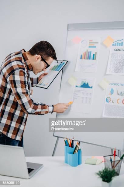 Jongeman lezing grafiek