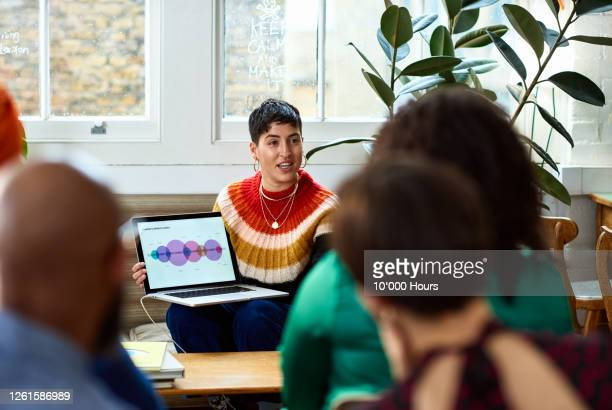 young woman explaining product launch with colleagues - publicity event stock pictures, royalty-free photos & images