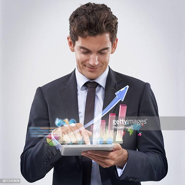 Ihre finanzielle Zukunft gut!