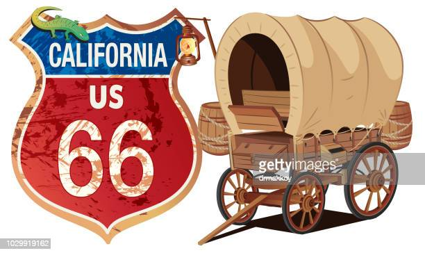 COVERED WAGON AND ROAD 66