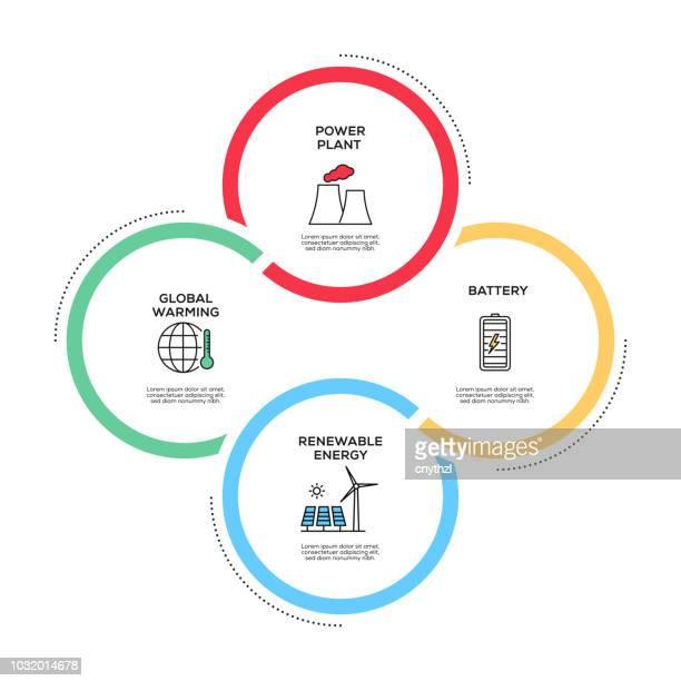 ilustraciones, imágenes clip art, dibujos animados e iconos de stock de industria pesada y de la energía concepto infografía diseño - ecosistema