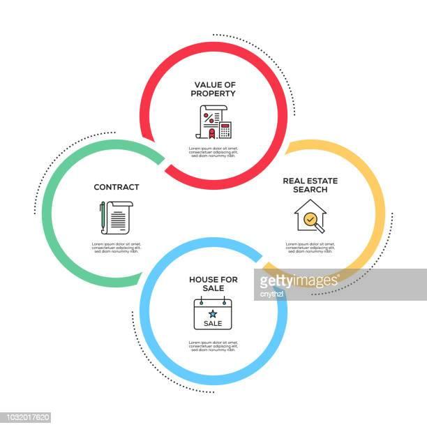 不動産コンセプト インフォ グラフィック デザイン - 賃貸借点のイラスト素材/クリップアート素材/マンガ素材/アイコン素材