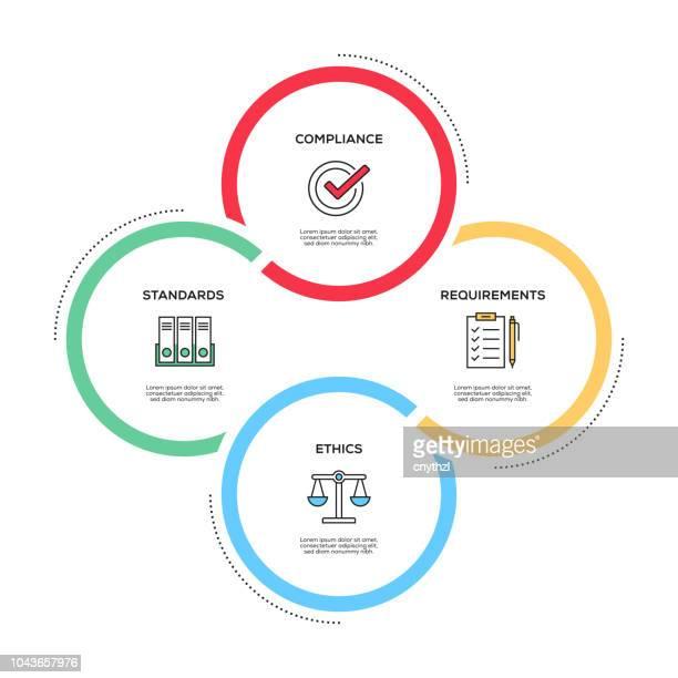 regulations concept infographic design - access control stock illustrations, clip art, cartoons, & icons