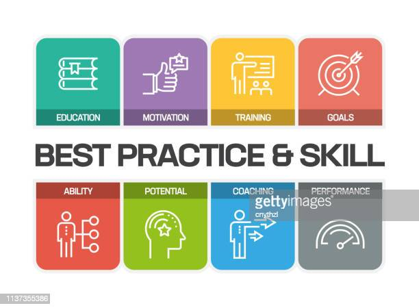 best practice and skill line icons - practicing stock illustrations, clip art, cartoons, & icons