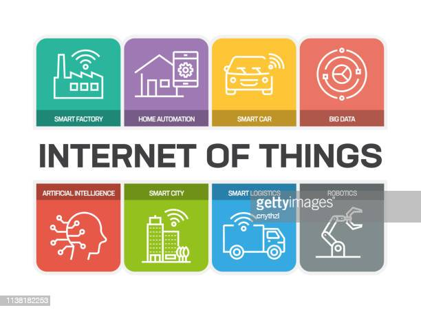 internet der things related line icons - computeranlage stock-grafiken, -clipart, -cartoons und -symbole