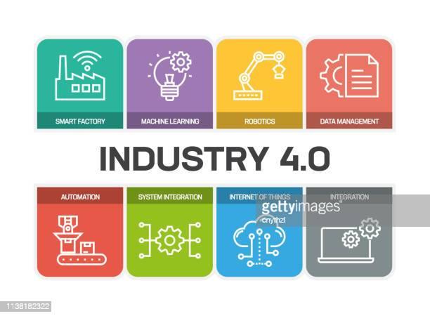 industry 4.0 related line icons - rechnerunterstützte fertigung stock-grafiken, -clipart, -cartoons und -symbole