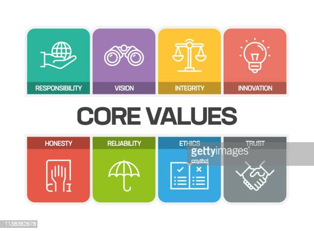 core values line icons - employee stock illustrations