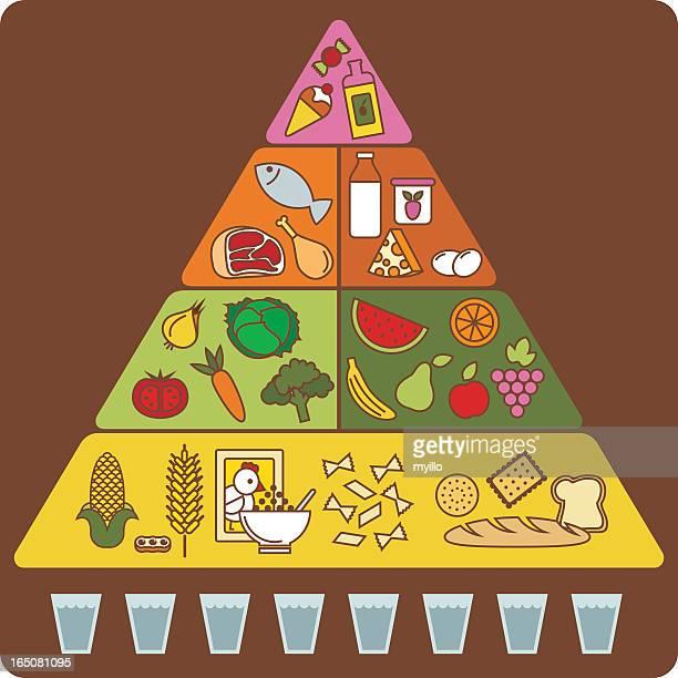 pyramid food - food pyramid stock illustrations
