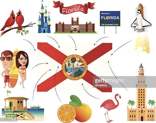 ilustrações, clipart, desenhos animados e ícones de bandeira da flórida - estados da costa do golfo