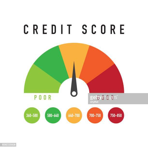 credit score - rating stock illustrations