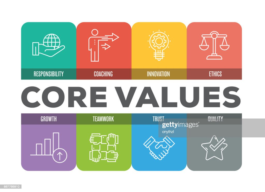 CORE VALUES COLORFUL LINE ICONS : stock illustration