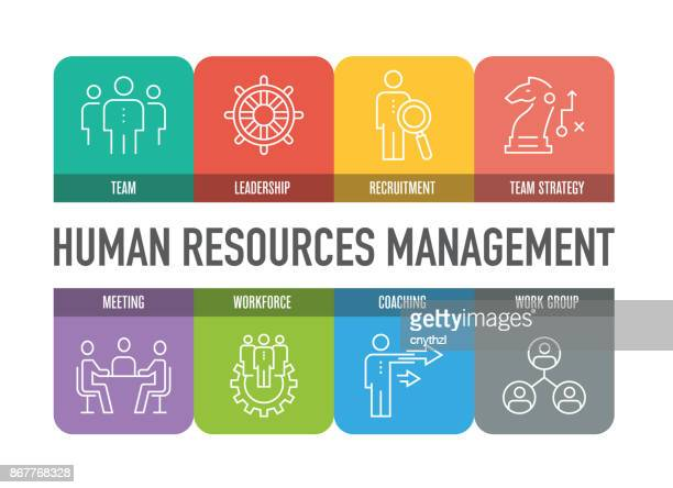HUMAN RESOURCES MANAGEMENT COLORFUL LINE ICONS