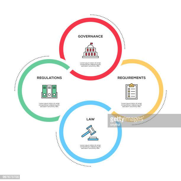 コンプライアンス概念インフォ グラフィック デザイン