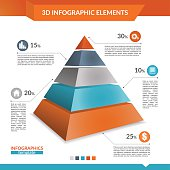3d infographics pyramid chart.