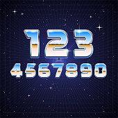 80s Retro Sci-Fi Numbers